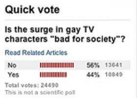 Za gejowscy dla telewizji?