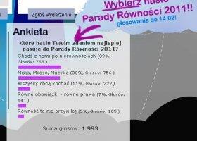 Poznaliśmy hasło Parady Równości 2011