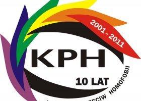 10. urodziny KPH!