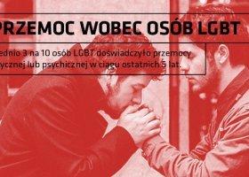 Przemoc wobec LGBT w Polsce: wyniki badania