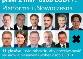 Gdzie była Nowoczesna i PO, gdy przegłosowano homofobiczną opinię?